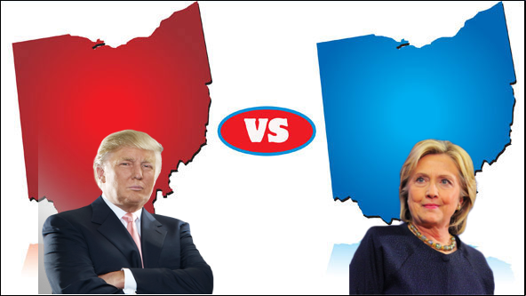 Why Does Ohio Pick the President? It Doesn't!